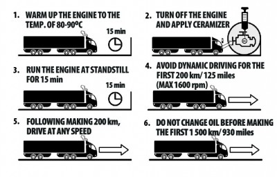 Instruction for Truck Engines oil additive (CS-C)